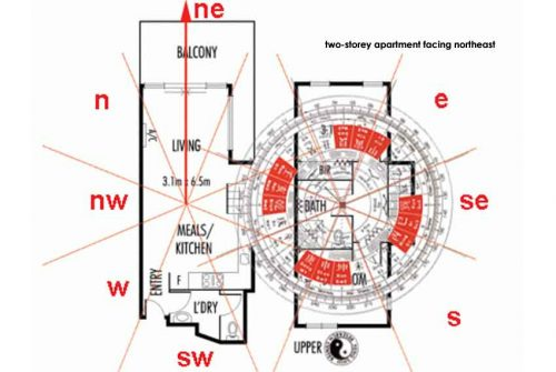 Traditional Feng Shui Workshop (live) with the Master